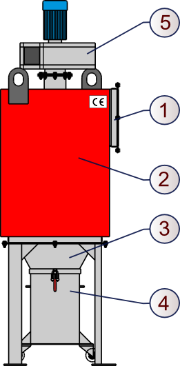 1. Inlet (for gases from a boiler) 2. Chamber 3. Dust funnel 4. Box for absorbed dust  5. Smoke fan